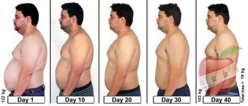 najbolje tablete za mršavljenje žene gubitak težine nakon liječenja h pylori