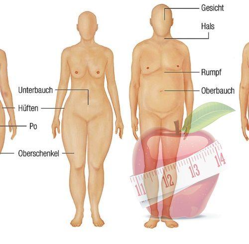 tablete za mršavljenje za uklanjanje masnoće na trbuhu