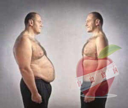 bilo tko smršaviti na 30 dana drobiti